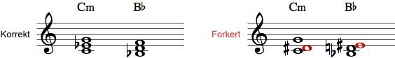 Korrekt notation af akkorder