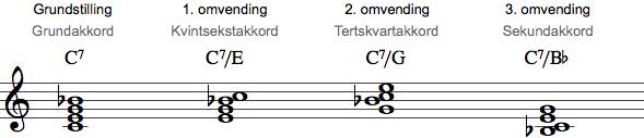 Omvending af akkorder