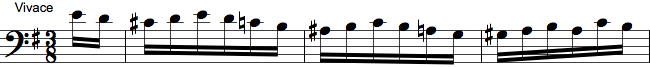 Basnotation