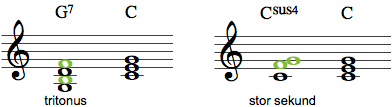 Dissonerende akkorder