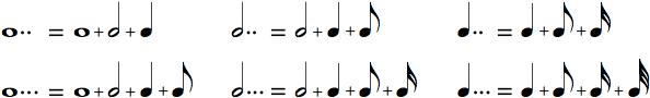 Dobbeltpunktering og trippeltpunktering