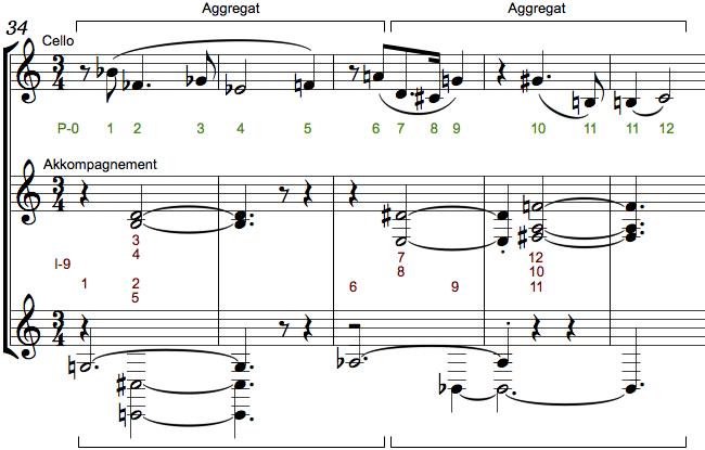 Variations for Orchestra, takt 34-38. Haxachordisk kombinatorik.