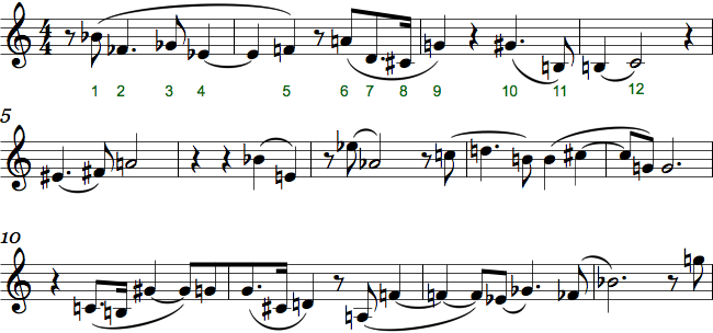 Schönbergs Variations for Orchestra