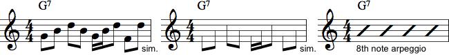 Notation af akkordbrydninger til klaver