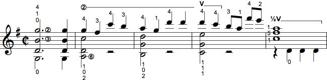Notation af strenge og barré akkorder