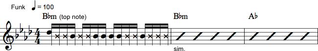 Notation af guitar mutes