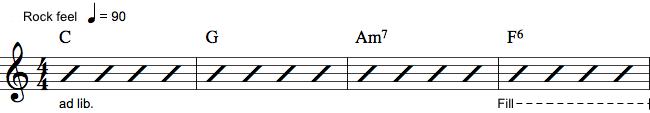Notation af klaver fils