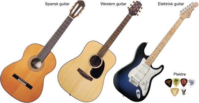 Guitartyper
