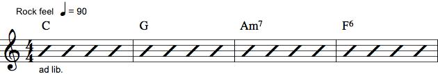 Skriftlig spilleanvisning til klaver