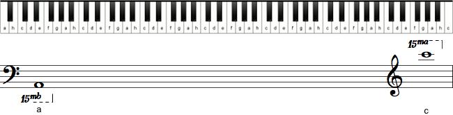 Klaverets ambitus