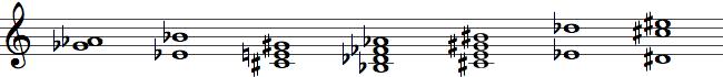 Notation af fortegn