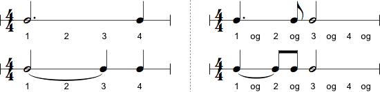 Punktering overfor sammenbinding