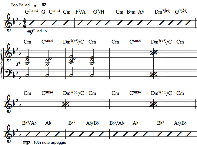 Rytmisk klavernotation