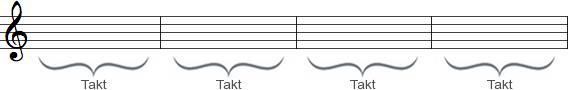 Takter i nodeskriften