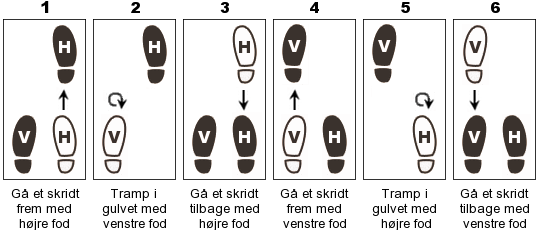 Tredelt grundtrin