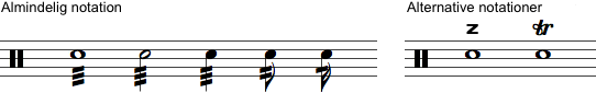Notation af trommehvirvel