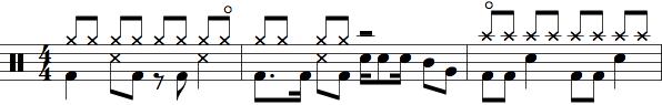 Eksempel på trommerytme