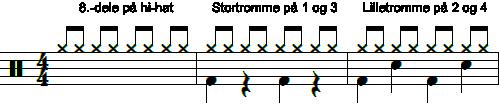Eksempel på almindelig trommerytme