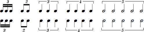 Notaton af irregulære nodeværdier