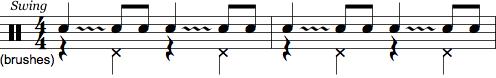Notation af whiskers